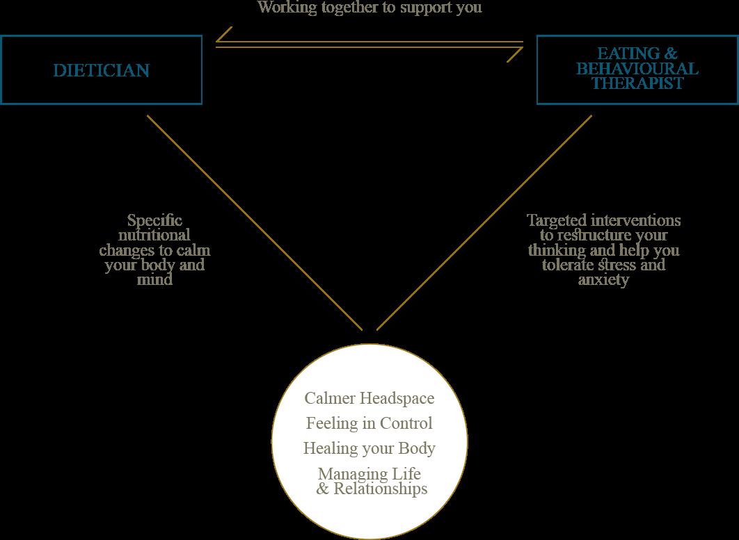 diagram rebalance